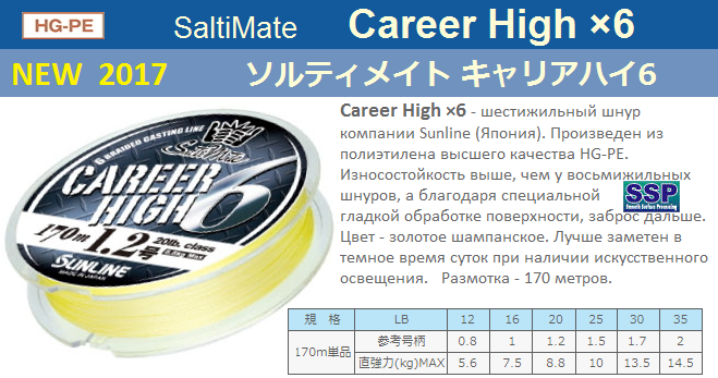 5a72d80ac0b49_SunlineCareerHigh66(1).png.207e4275e3d11c40ee4aa415c8c08241.png