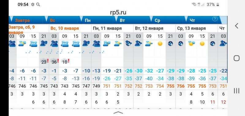 Screenshot_20210108-095458_Yandex.thumb.jpg.793ae4628aad960288c49f12a59785f6.jpg